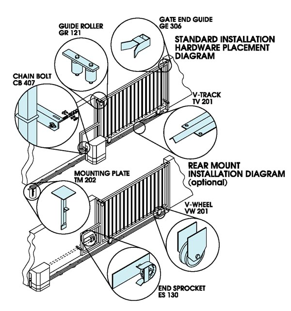 Auto gate motor wiring diagram pdf wikishare sliding gate drawings hardware placement asfbconference2016 Gallery